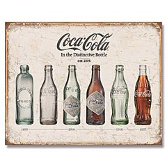 Coke Bottle Evolution Tin Sign